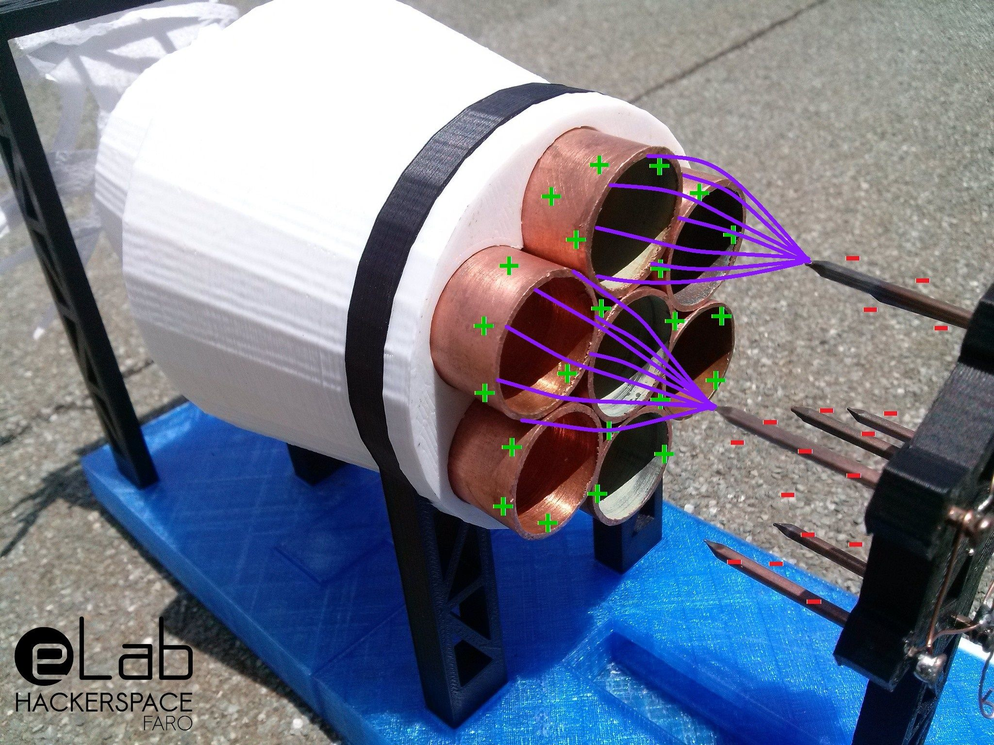 Pin by Chris Bailey on Cool Tech | Ion thruster, Diy ...