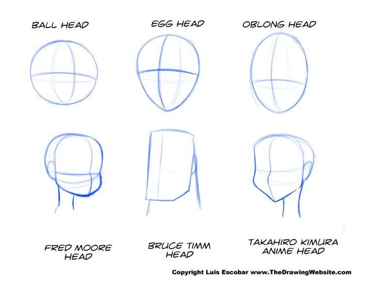 Head Drawing Shapes 01 Cartoon Body Cartoon Drawings Form Drawing