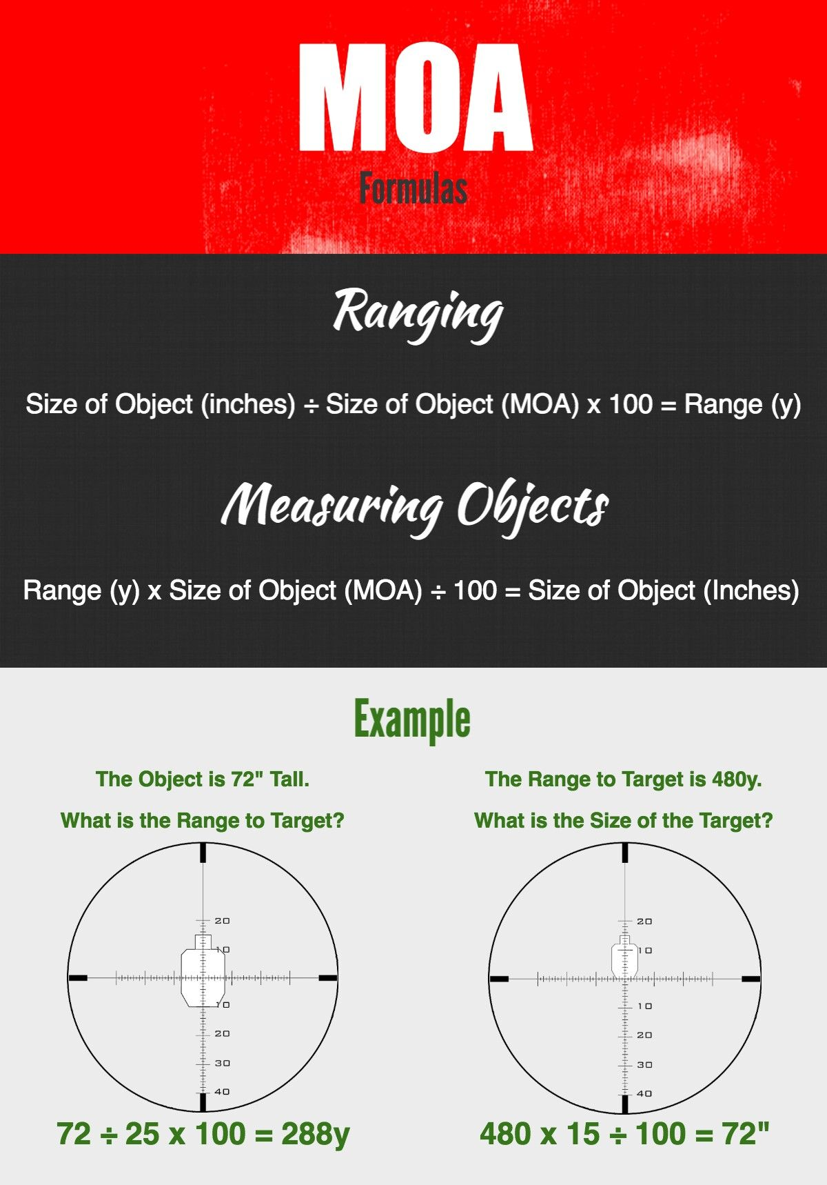 Formulas For Range Estimation And Measuring Objects Using A Moa Reticle  Http:
