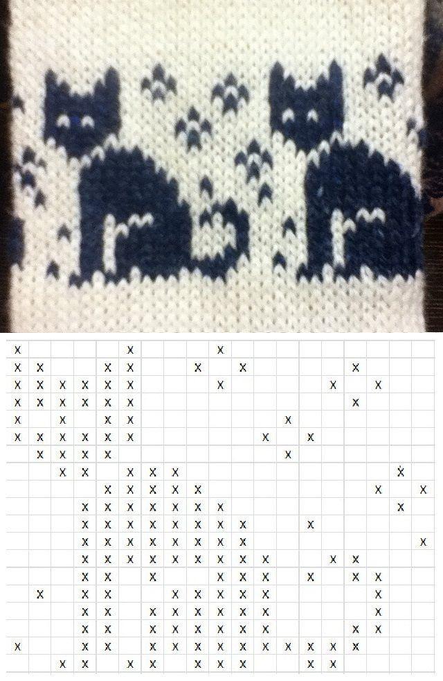 Katzen Strickmuster für fair isle, Musterstricken #knitting