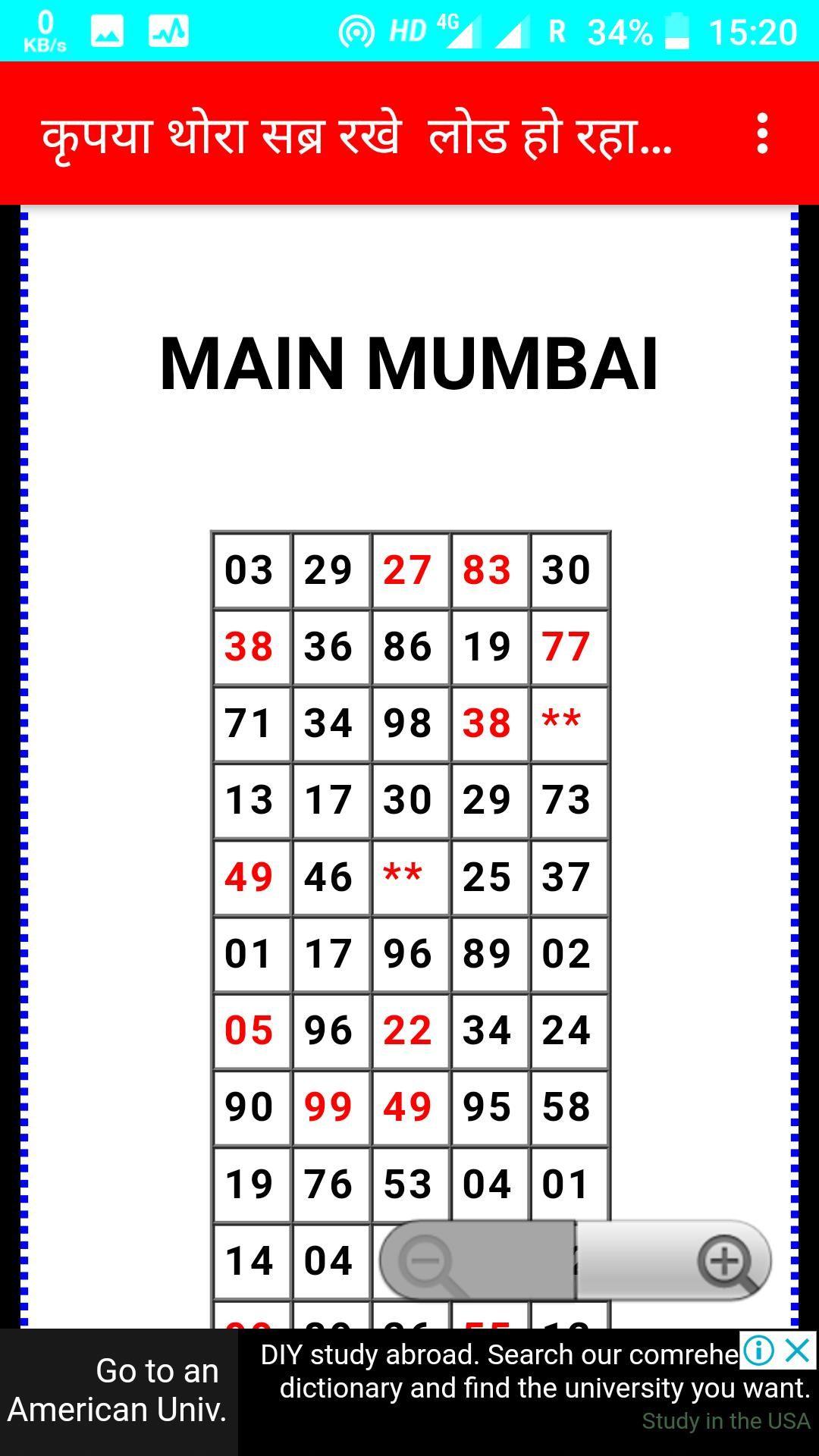 Sttamtka Kalyan Chart Satta Matka Kalyan Matka Mumbai