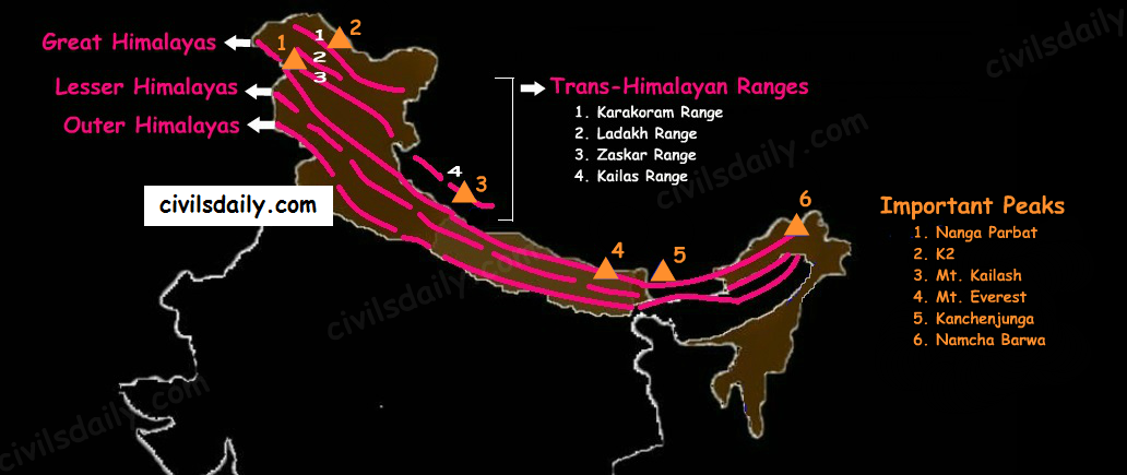 Pin by Amit Bardiya on himalaya | Himalayas map, India map ...