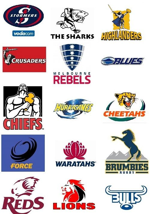 Rugby Logo Rugby Super Rugby