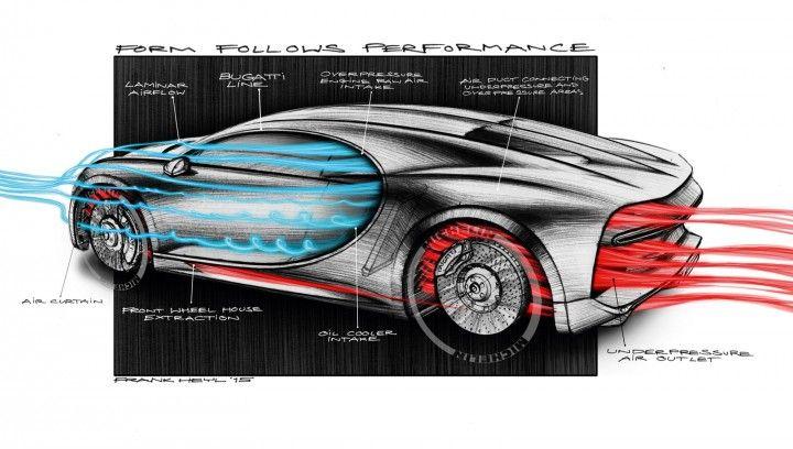 Bugatti Chiron Intale Design Sketch by Frank Heyl