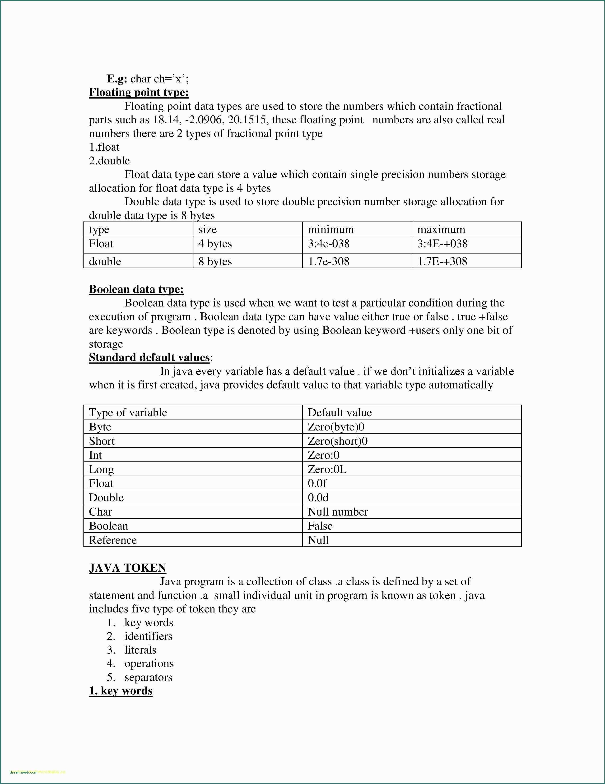 Board Of Directors Resume Fresh Manager Resume Examples