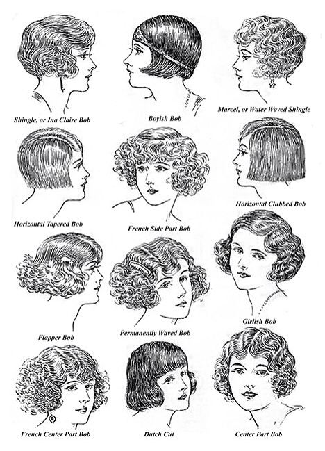 20\'s hair | Chicago the musical | Hair styles, 20s hair, 1920s hair