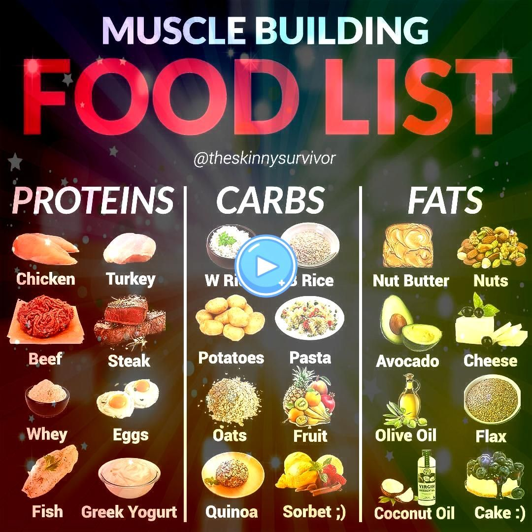 Gym Tips on Instagram MUSCLE BUILDING FOOD LIST by theskinnysurvivor   Follow theskinnysurvivor for more posts like this  Alright guys get ready to hitTop Gym Tips on Ins...