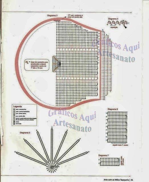 Gráficos Aqui - Artesanato: JOGO DE BANHEIRO EM CROCHÊ LUXO ROSAS COM BOTÃO COM GRÁFICO