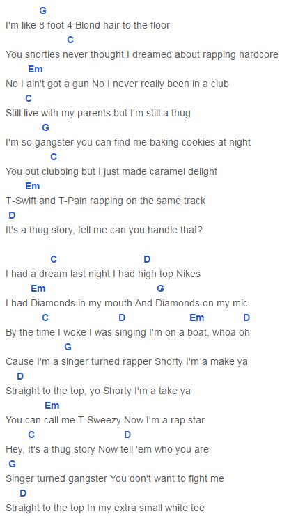 Thug Story Chords Capo 4 Taylor Swift Taylor Swift Pinterest