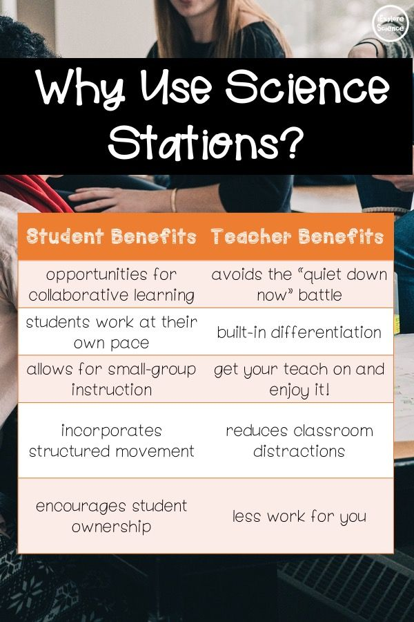 Why I Use Classroom Stations For Science Instruction Teaching