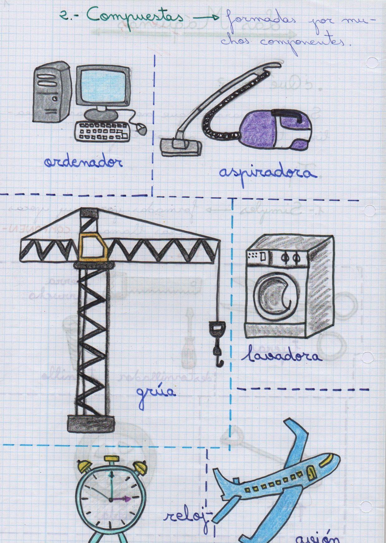 Las Maquinas Ii 3º De Primaria Compuestas Formadas Por Muchos Componentes Grua Orden Tecnologia Para Ninos Maquinas Simples Para Ninos Ciencia Para Ninos