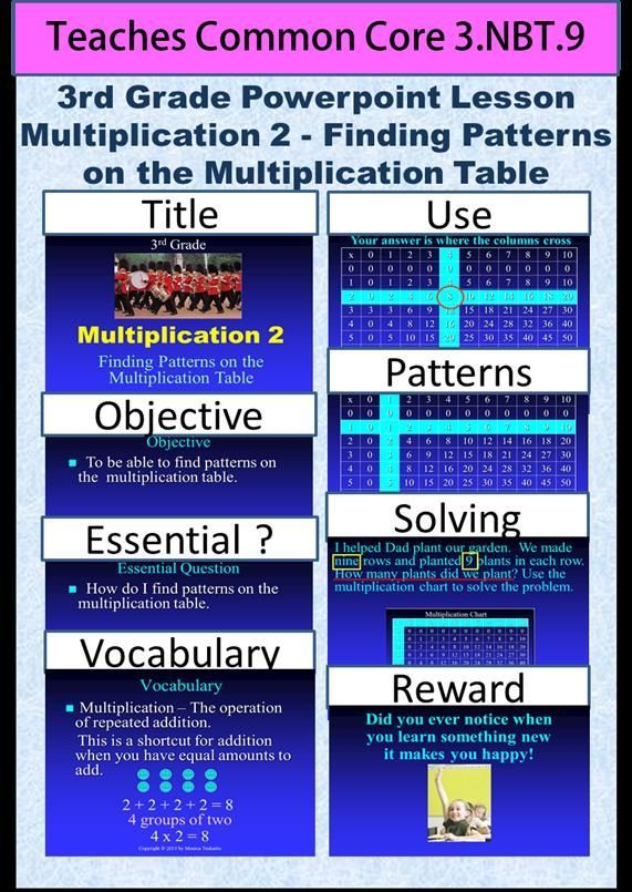Common Core 3rd - Multiplication 2 - Finding Patterns on - multiplication table