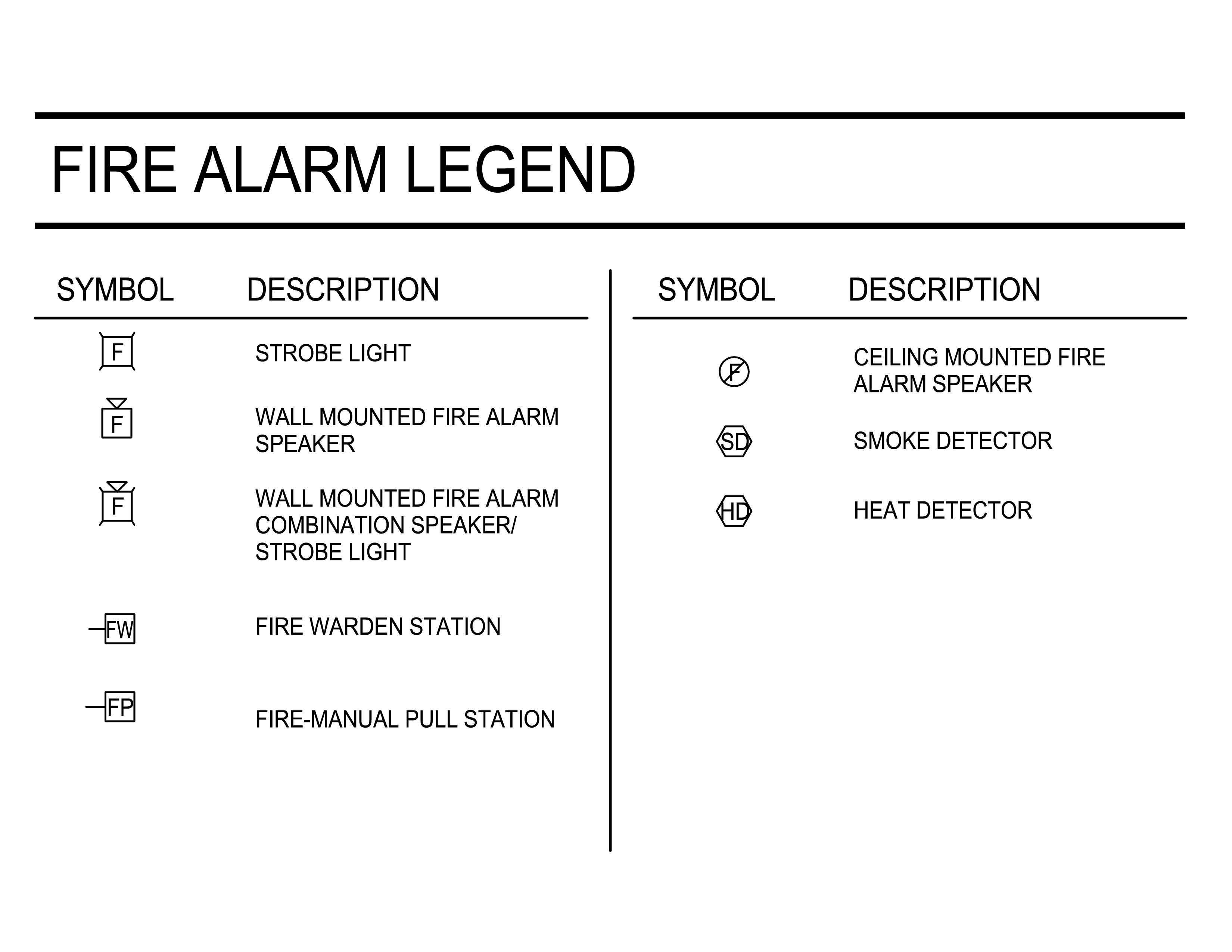 fire alarm legend architecture details boarding pass [ 3300 x 2550 Pixel ]