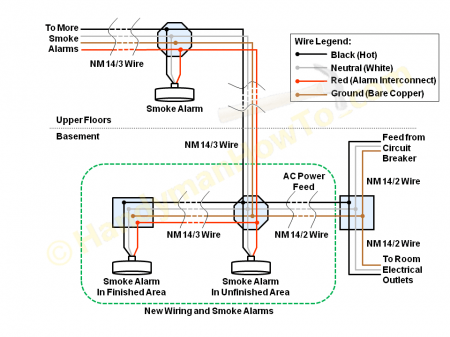 Hardwired Smoke Detector Wiring Diagram with NM-B 14/3 cable | Smoke alarms,  Hardwired, Smoke detectorsPinterest