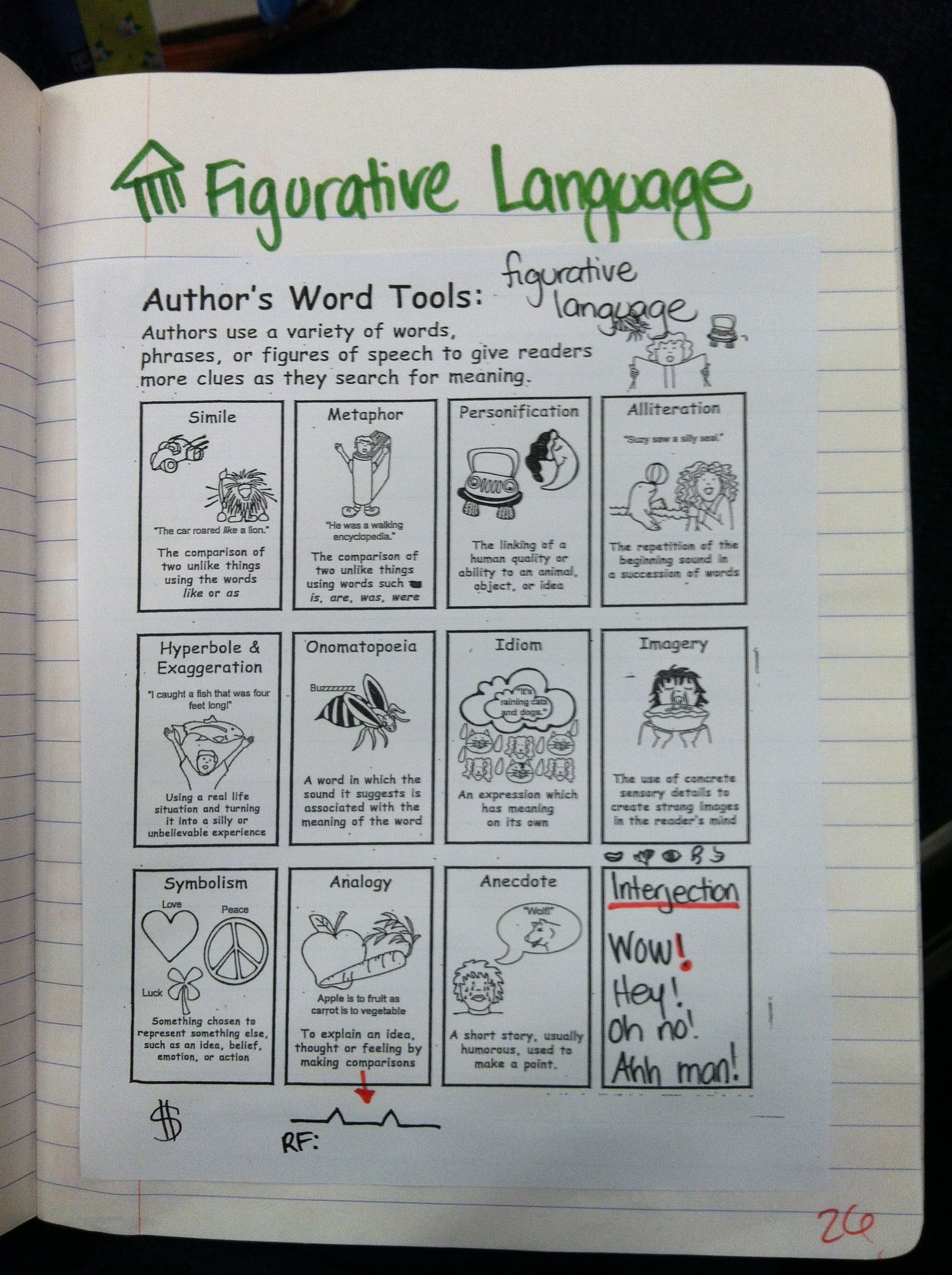 Figurative Language Grade 4 Week 5