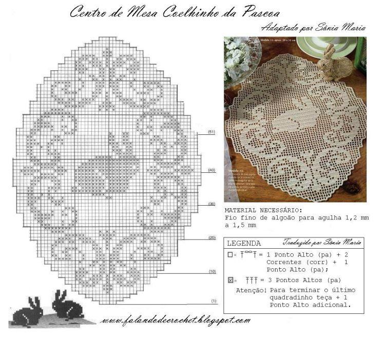 Pin de Erica Amherdt en Crochet Animales | Pinterest