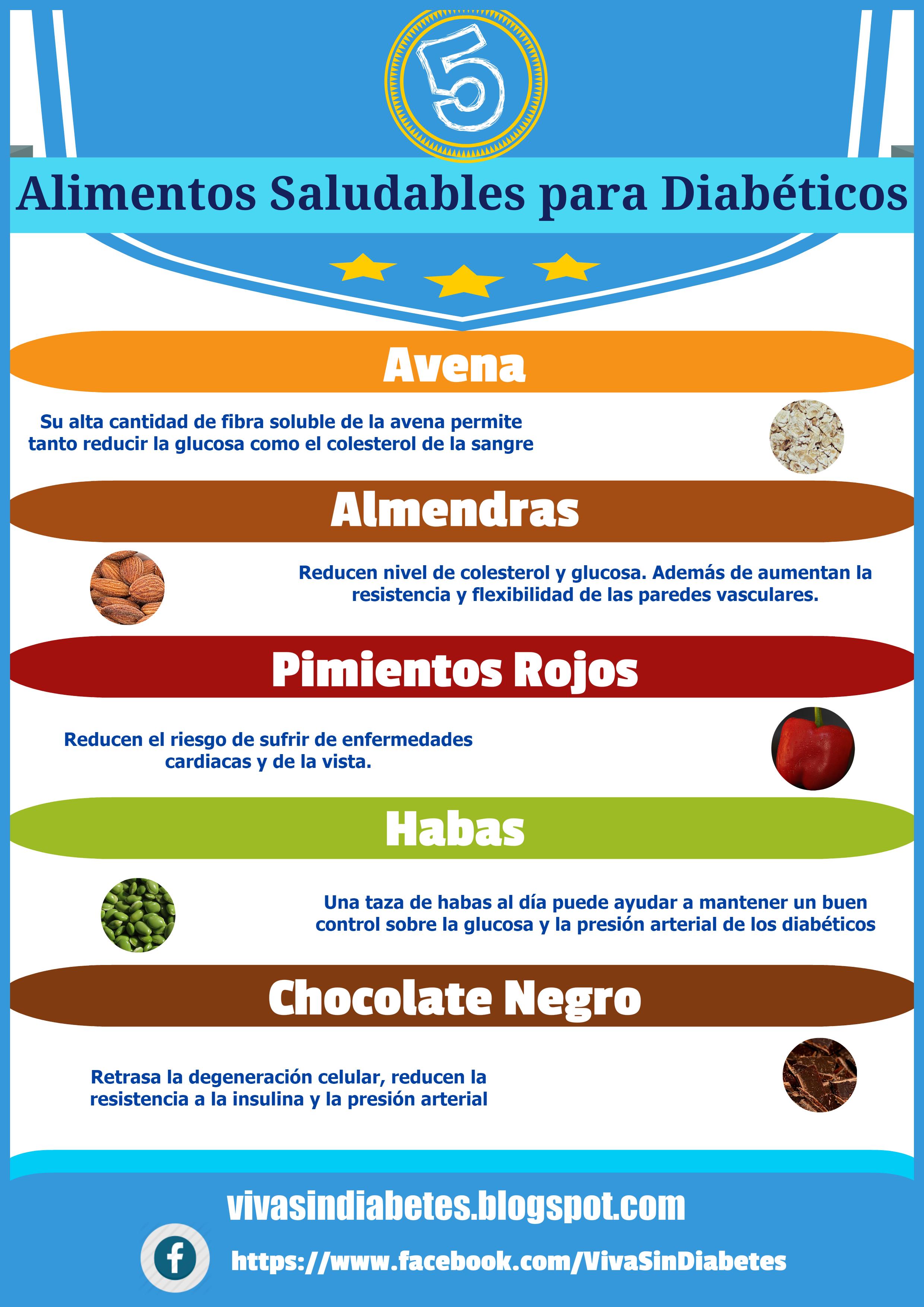 ¿qué es comida saludable para la diabetes?
