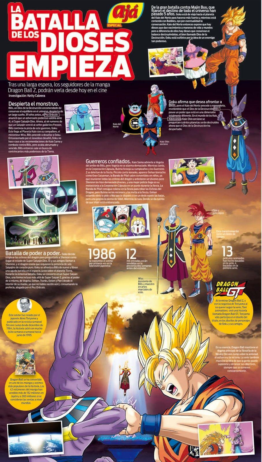 Dragon Ball Z La Batalla De Los Dioses Empieza Dragon Ball Z Anime Dragon Ball Dragon Ball