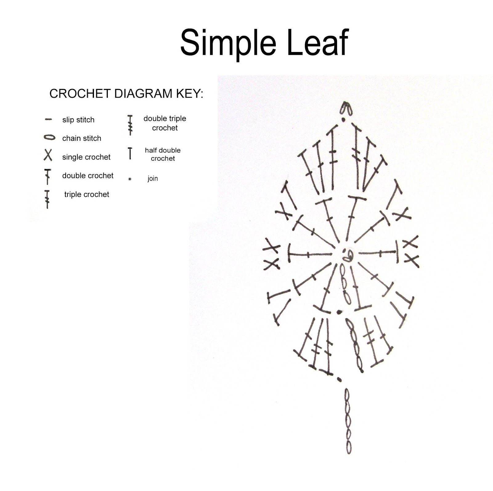 Susans hippie crochet free simple leaf crochet pattern the i thought id post a link to my super easy simple leaf pattern as well as the crochet diagram i really like designing leaves ccuart Image collections