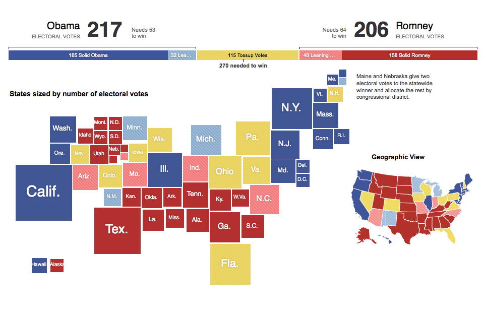 NYT Electoral Map - states scaled by number of electoral votes and ...