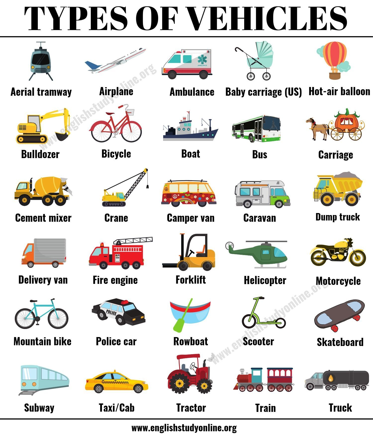 Types of Vehicles List 30+ Vehicle Names with Examples
