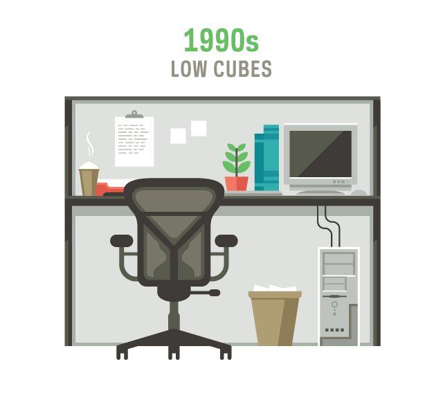 the evolution of office furniture | '90s | history | interior