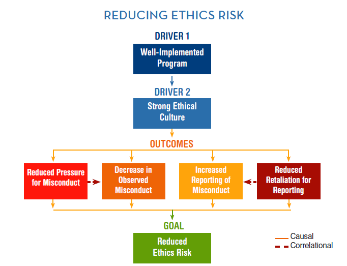 financial and ethical risks at american international group essay Identification of managerial, financial, legal and ethical implications in bhs365, you were introduced to the concept of critical thinking, and were tasked with applying the first two steps in the process.