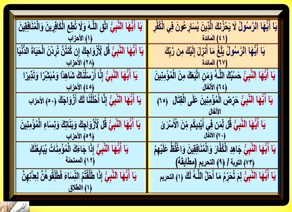 يا أيها النبي ثلاث عشرة مرة في القرآن يا أيها الرسول مرتان في المائدة الرسول من الرسالة والتبليغ حتى لو لم يكن نبيا جبريل قال إنما أن Periodic Table