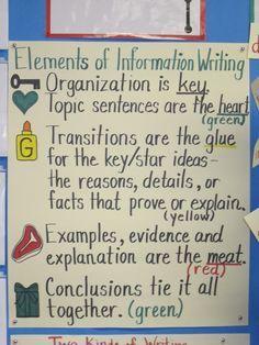 informative essay topic ideas