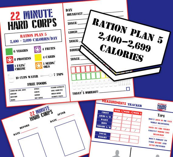 22 Minute Hard Corps Ration Plan 5 Food Tracker Planner Log