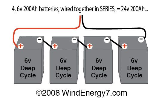 wiring multiple 6 volt batteries together battery bank wiring 4 explore renewable energy batteries and more wiring multiple 6 volt