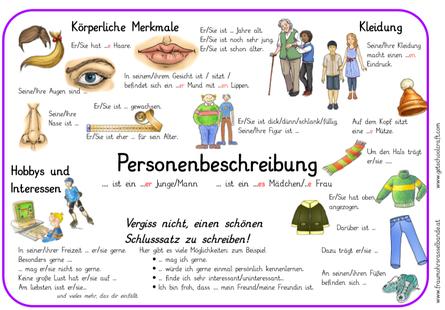 Tischset Personenbeschreibung Personenbeschreibung Personenbeschreibung Grundschule Zitate Uber Bildung
