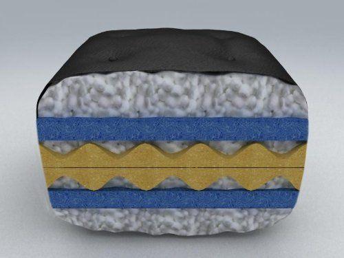 Westwood Ultra Foam Microfiber Full 9 Inch Futon Mattress Fawn By Furniture