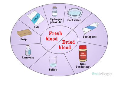 f63371c04fe960a101853fefb9e3c8ea - How To Get Dried Period Blood Out Of Clothes