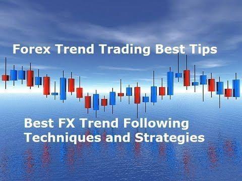 Understanding forex day trading