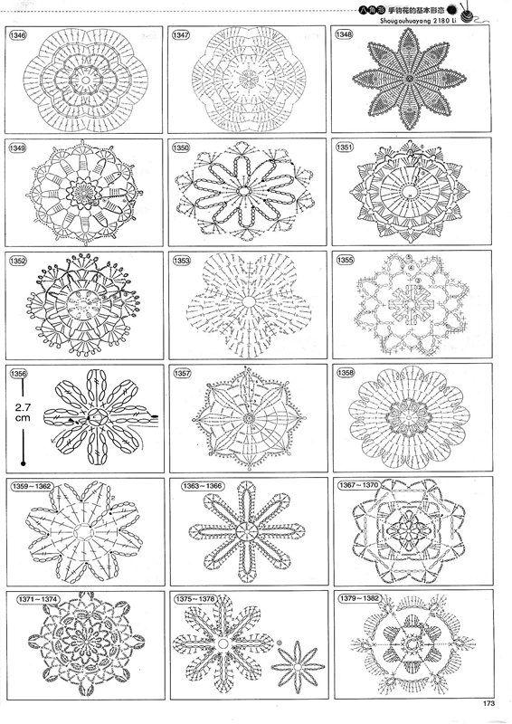 Más de 150 moldes para tejer los distintos modelos con infinidad de ...