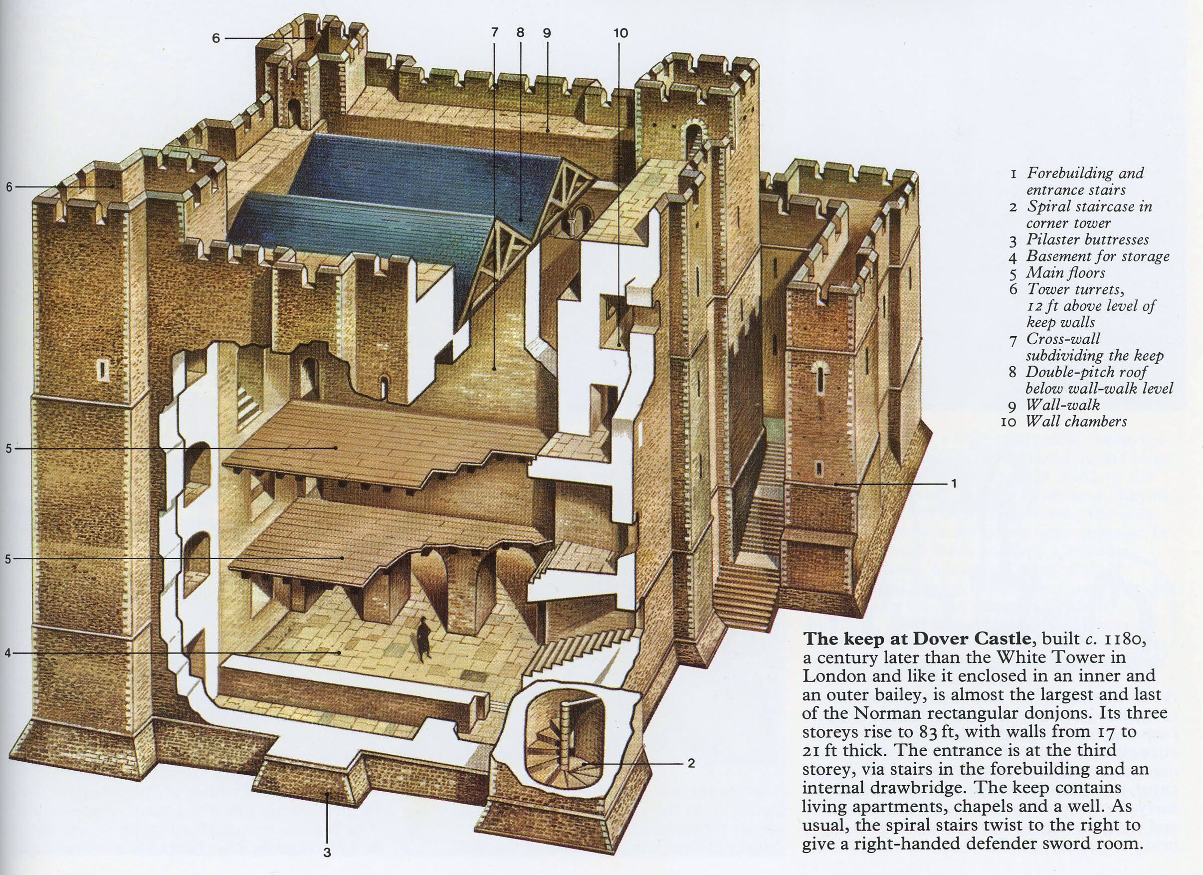 Dover castle keep castles pinterest for Castle house plans with towers