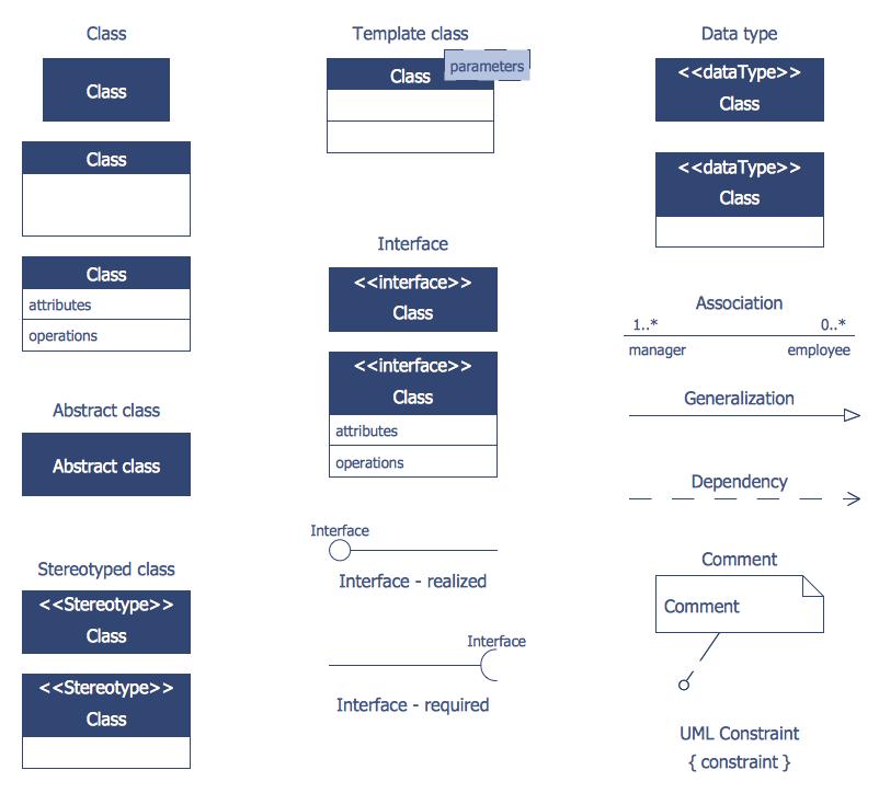 Design Elements — Bank UML Class Diagram | My work in 2019