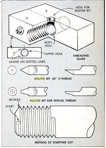Tornillos de madera con router (wood threading)