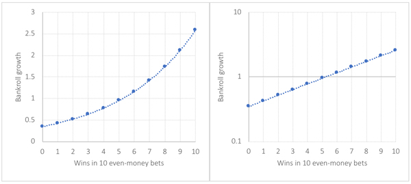 Deliciousmilkgg betting on sports 16 pages of binary options