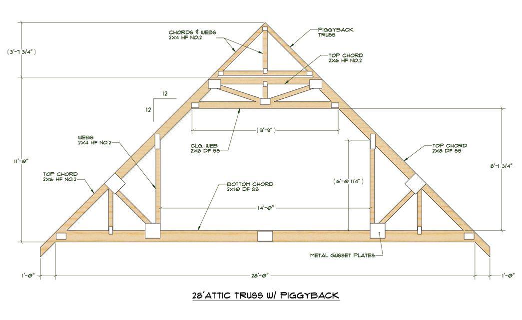 Medeek Design Inc Truss Gallery Attic Truss Roof Truss
