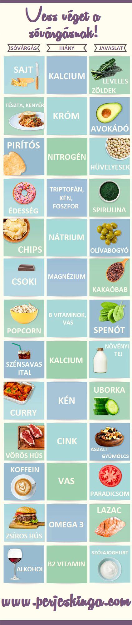 egészséges ételek fogyáshoz