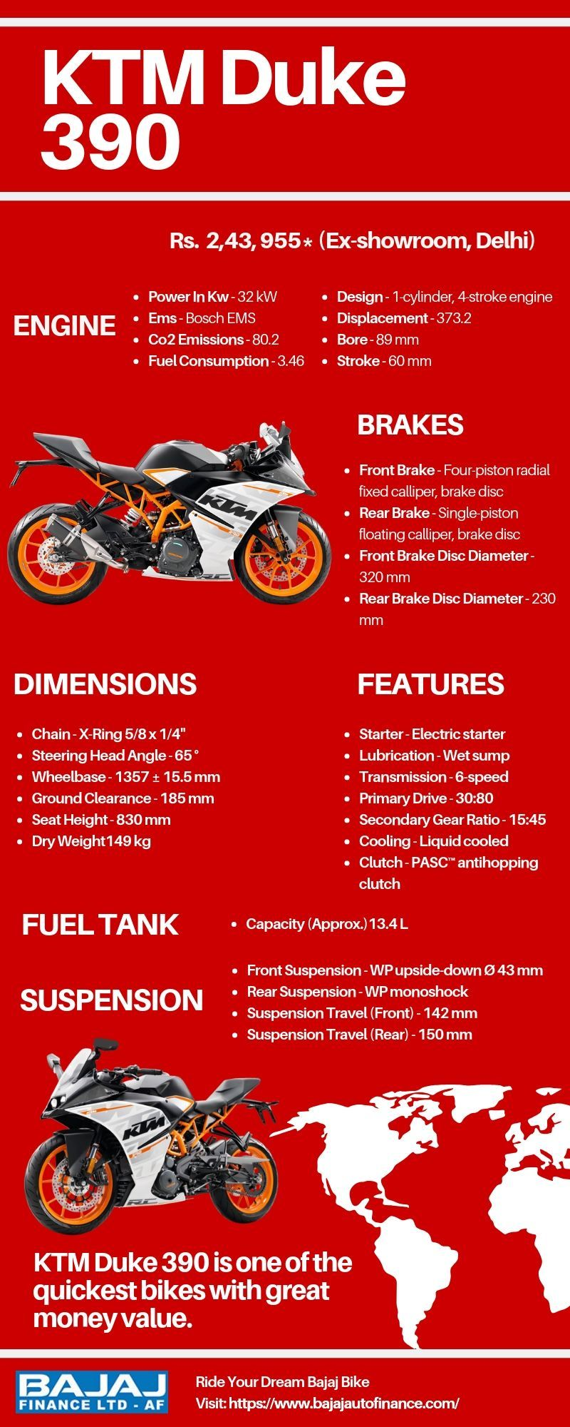 Ktm Duke 390 Is One Of The Most Popular And Successful Motorcycle
