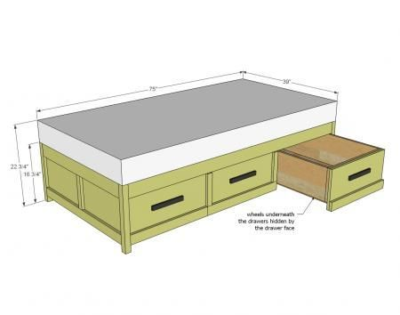 Ana White Build a Daybed with Storage Trundle Drawers Free and
