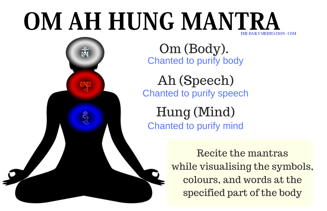 Meditate On These Mantras And Watch What Happens To You ...