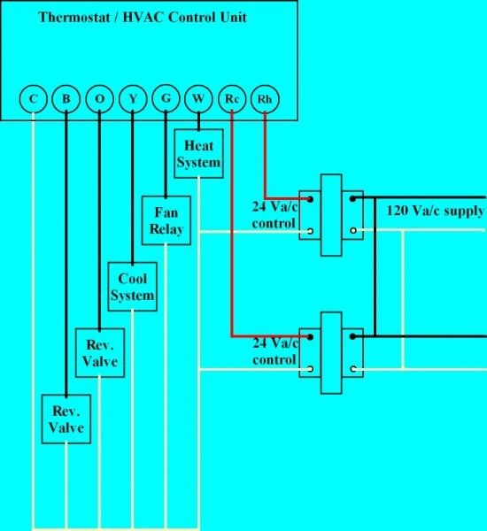 Heating And Cooling Thermostat Wiring Diagram Thermostat Wiring Hvac Thermostat Hvac