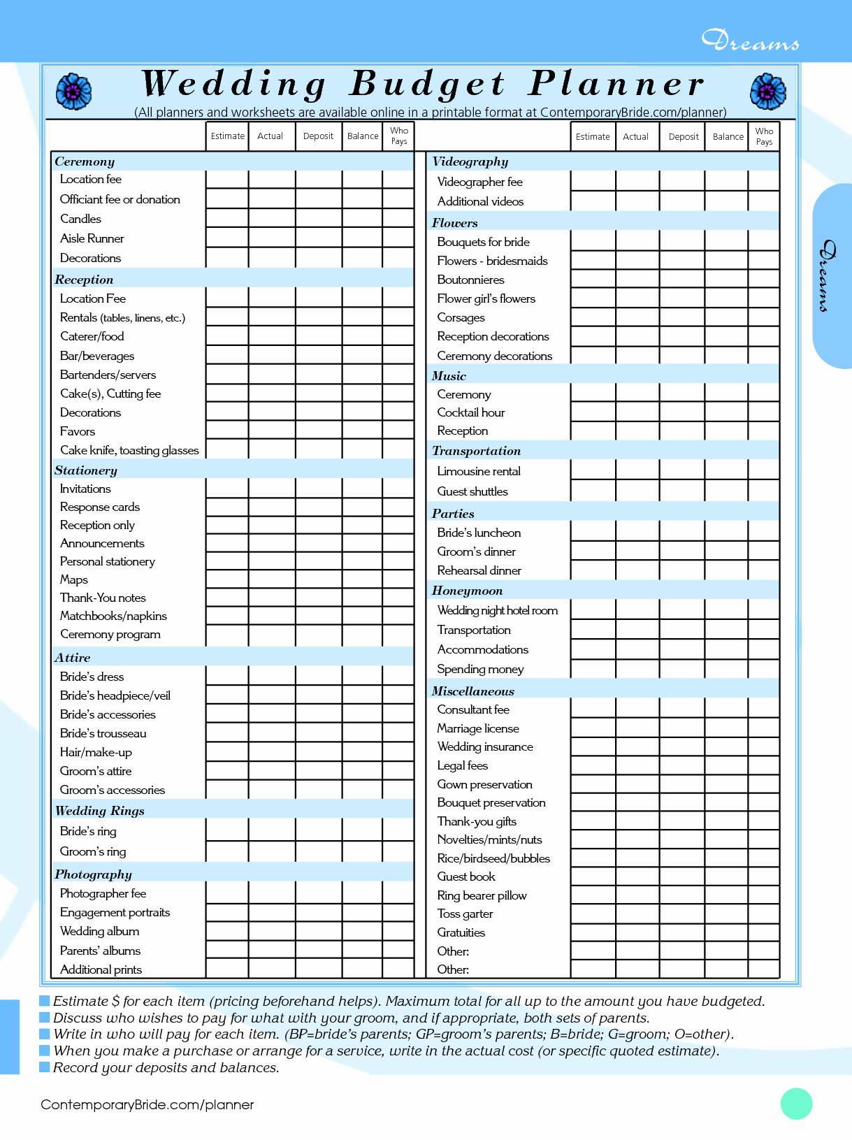 Template For Budget Planning In