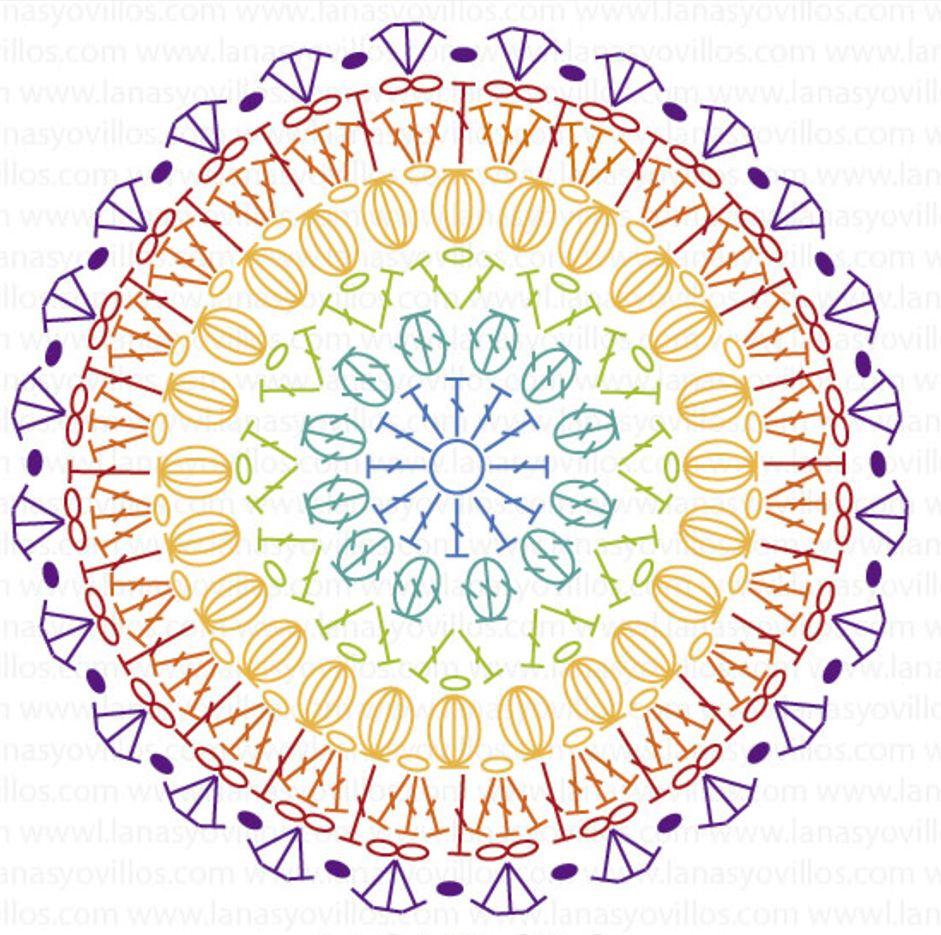 4 Mandala Style Trivet Potholder Free Crochet Pattern