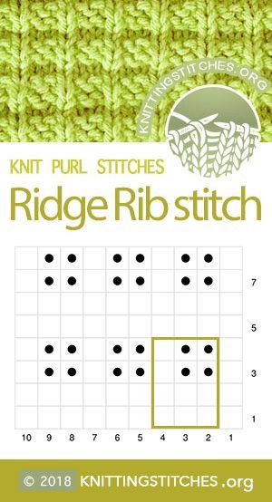 Ridge Rib #loomknitting Ridge Rib Knit Purl Chart. Multiple of 3 sts, plus 1. #k…