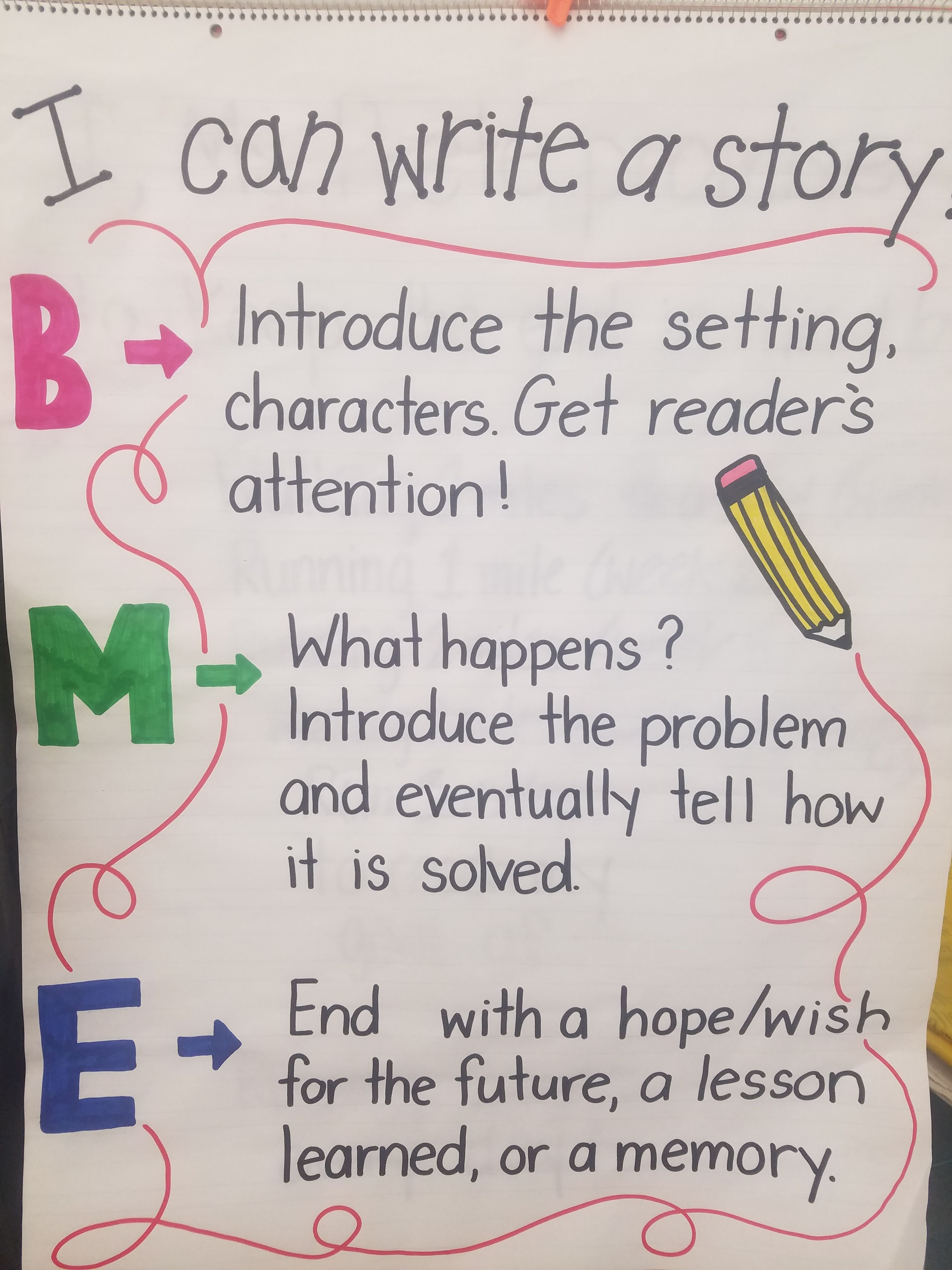 Bme Beginning Middle And End Anchor Chart With Images